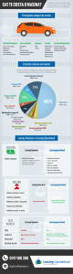 Infografic leasing operational