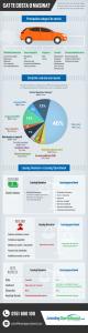 Infografic leasing operational