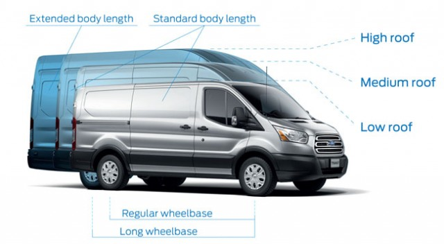 leasing-operational-vehicule-comerciale-ford-transit-1